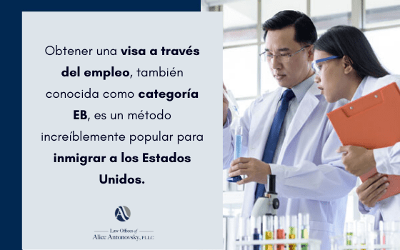 visa eb-1 y eb-2