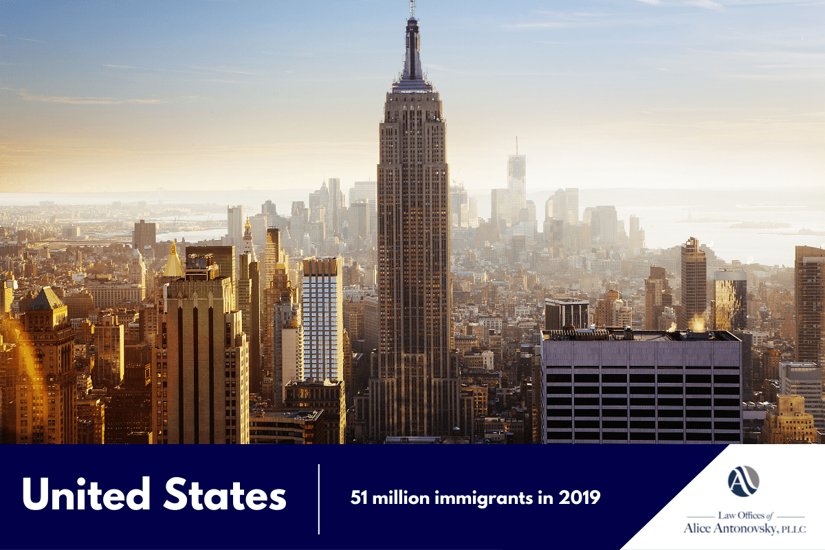 United States immigration rate