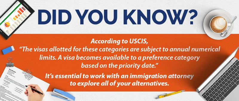 immigration preference categories