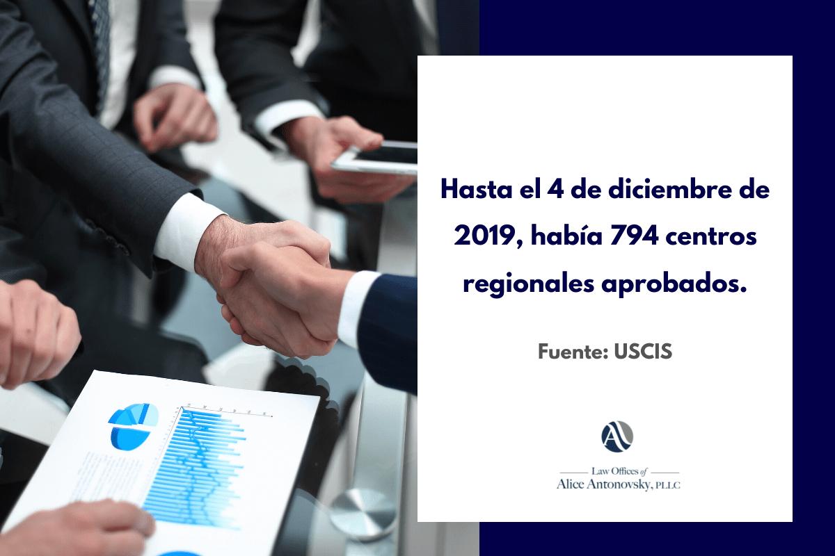 centros regionales 2019