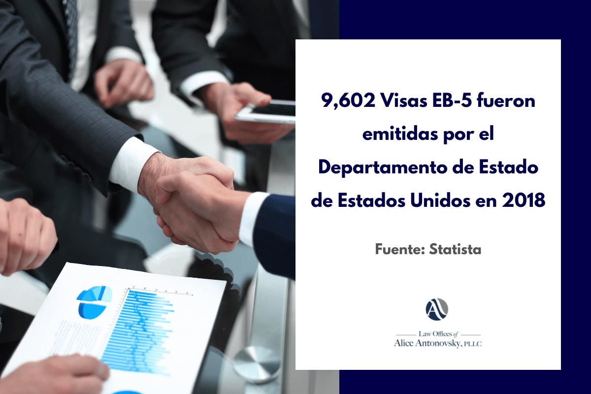 visas eb-5 2018