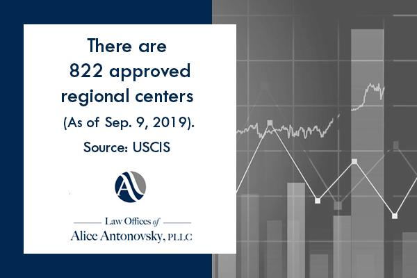 regional center approval