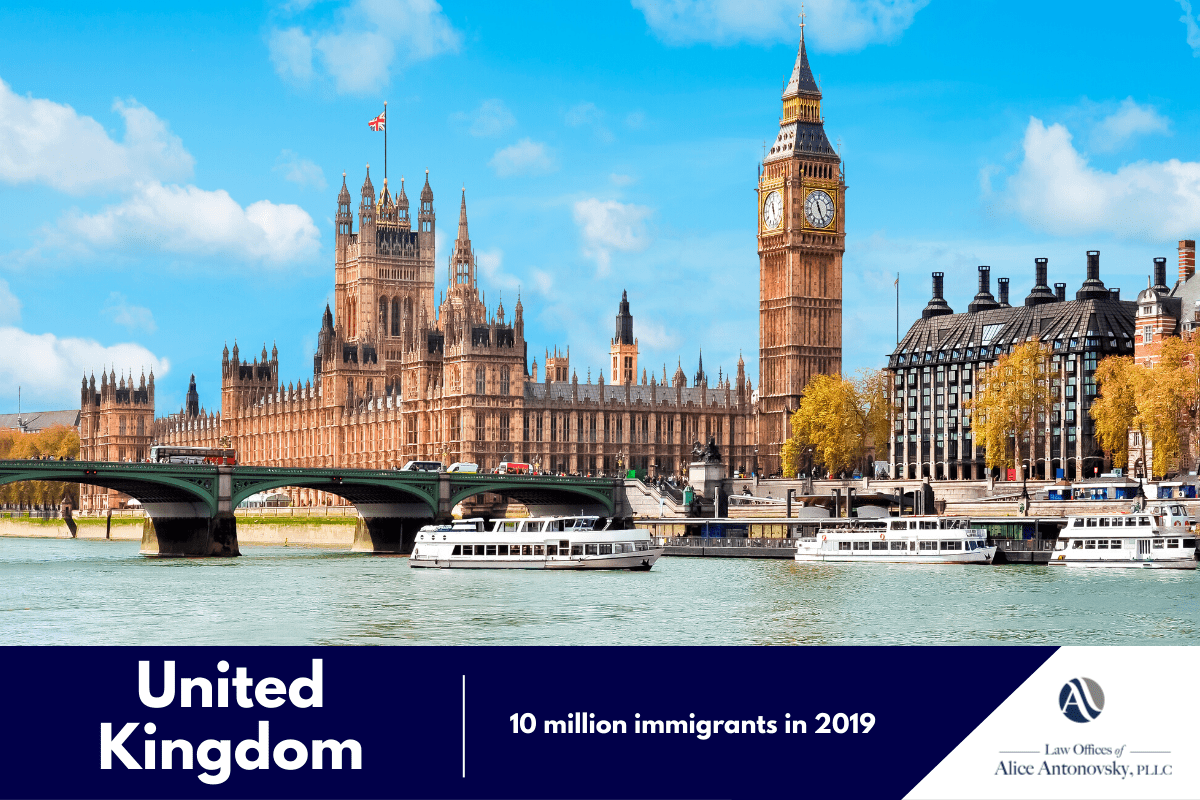 UK immigration rate
