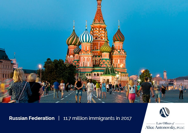 russian immigration