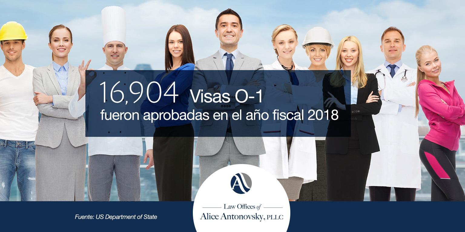Visa O-1